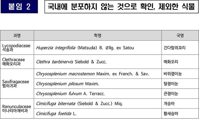 보도자료_동북아생물다양성연구00000000소000-8.jpg